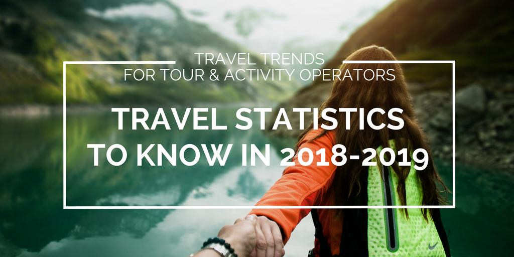 Blog header - 65 Travel Trends (1).png