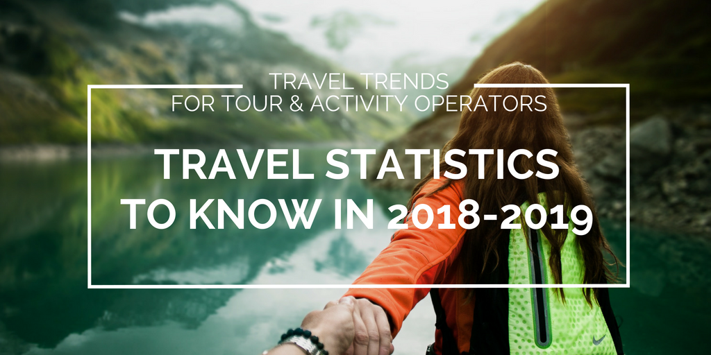 Blog header - 65 Travel Trends (1).png