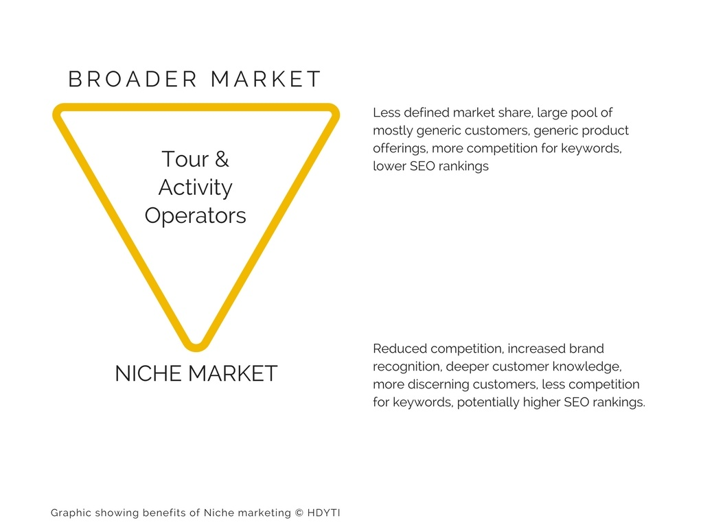 Broad vs niche marketing strategy