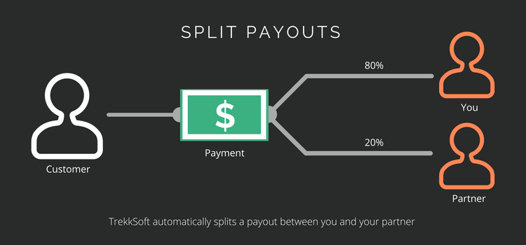 Split payouts.png