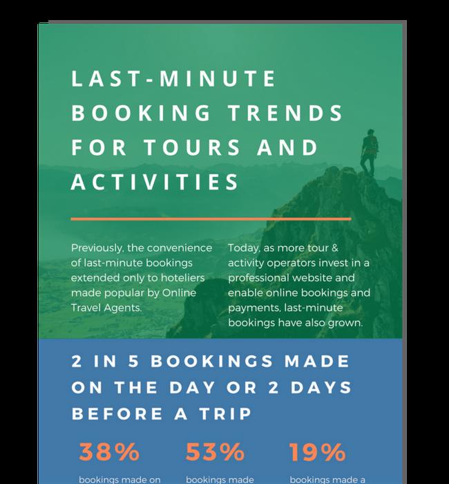 Last-minute bookings
