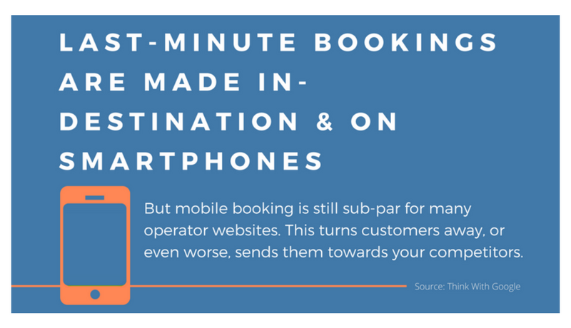 Last-minute-mobile-bookings.png