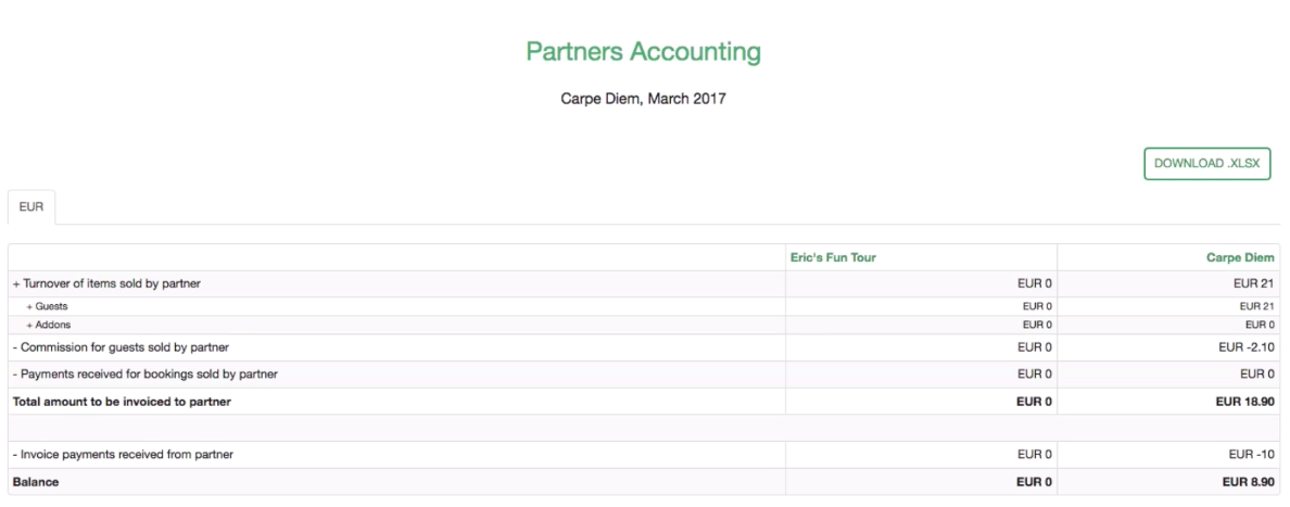 Partner Networks_Accounting-650779-edited.png