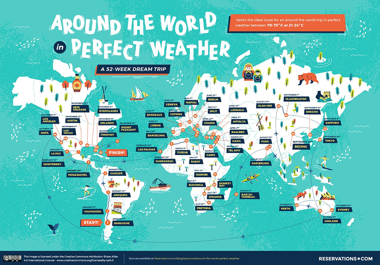 Perfect weather map