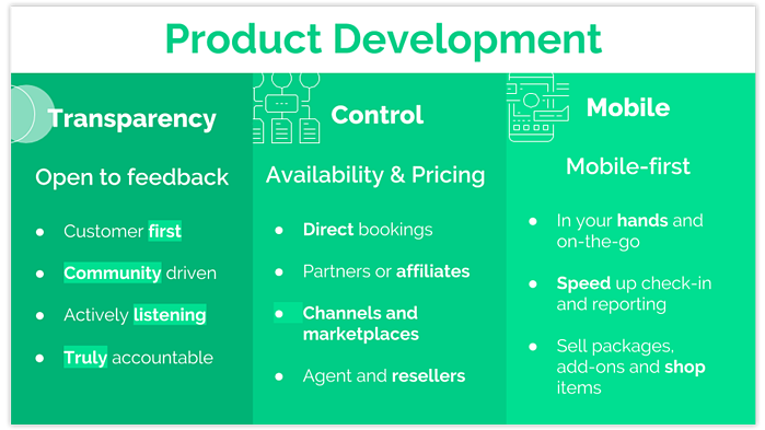 Product development-1