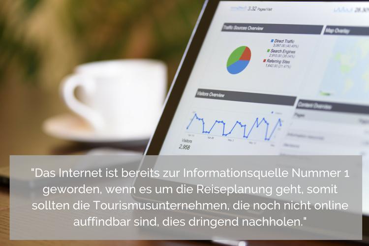 Bedeutung des Internets für die Reiseplanung