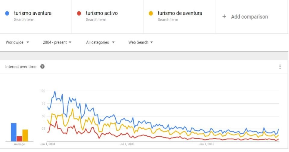 grafico_google_trends