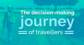 The decision-making journey of travelers Image
