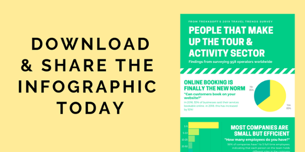 Get stats about the people who make up the tour and activity sector