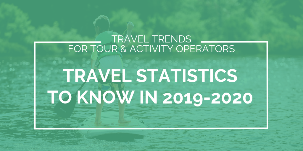 Travel statistics to know about in 2019 and 2020