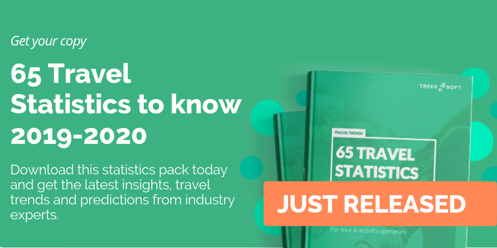 2020 Travel Trends.65 Travel Statistics To Know In 2019 2020