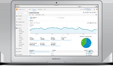 feature marketing analytics